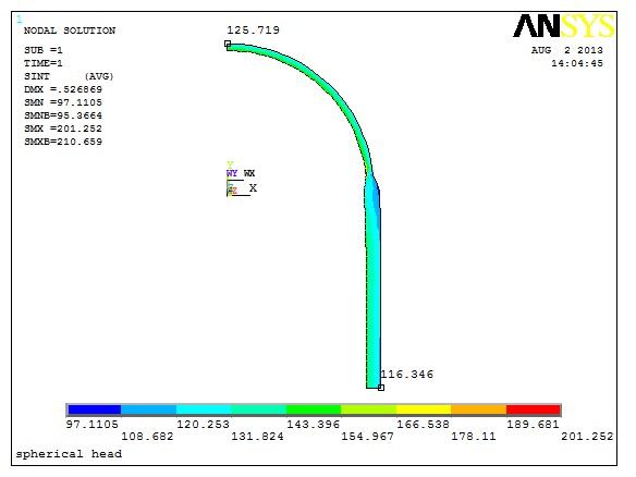 压力容器分析设计